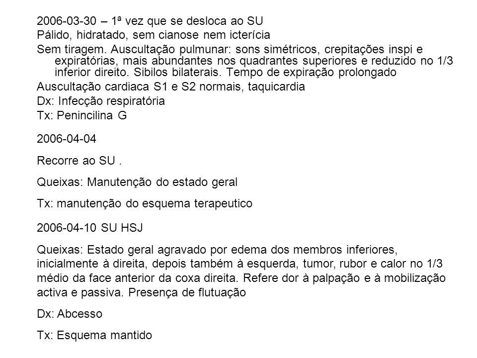 2006-04-13 SU Queixas: Manutenção do estado geral Dx: abcesso a drenar espontaneamente por fístula.