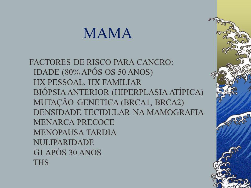 MAMA FACTORES DE RISCO PARA CANCRO: IDADE (80% APÓS OS 50 ANOS) HX PESSOAL, HX FAMILIAR BIÓPSIA ANTERIOR (HIPERPLASIA ATÍPICA) MUTAÇÃO GENÉTICA (BRCA1