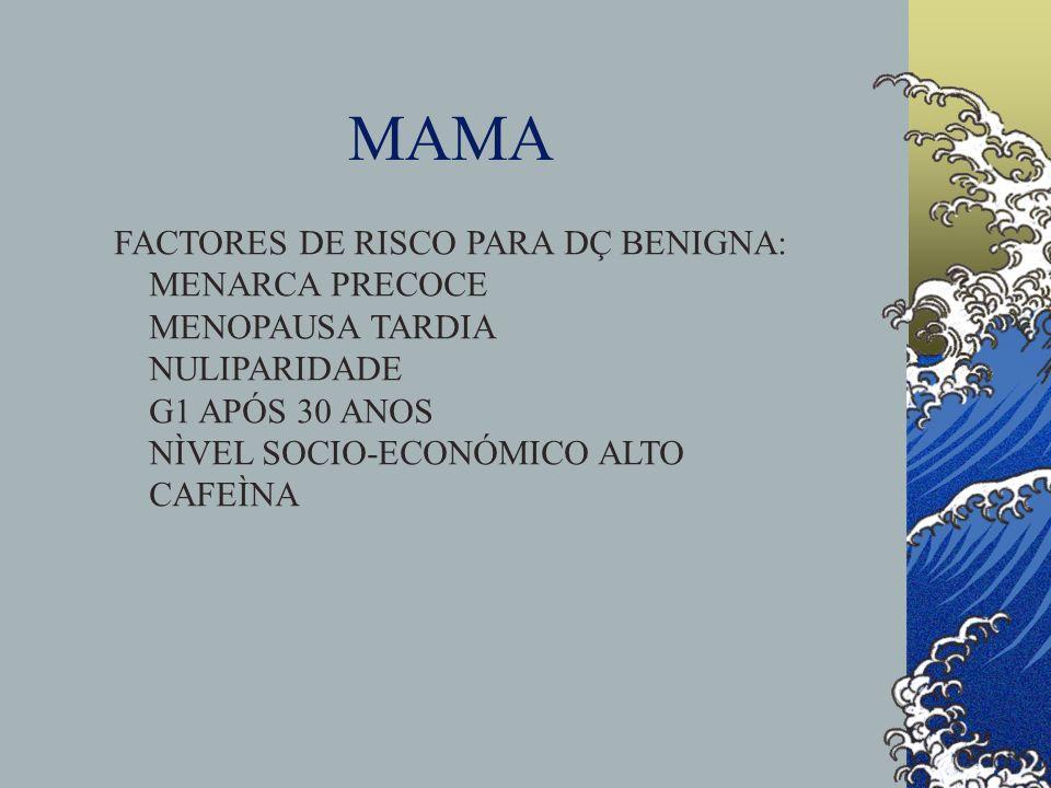 MAMA FACTORES DE RISCO PARA DÇ BENIGNA: MENARCA PRECOCE MENOPAUSA TARDIA NULIPARIDADE G1 APÓS 30 ANOS NÌVEL SOCIO-ECONÓMICO ALTO CAFEÌNA