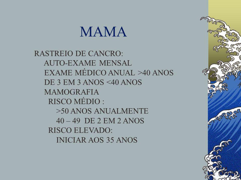 MAMA RASTREIO DE CANCRO: AUTO-EXAME MENSAL EXAME MÉDICO ANUAL >40 ANOS DE 3 EM 3 ANOS <40 ANOS MAMOGRAFIA RISCO MÉDIO : >50 ANOS ANUALMENTE 40 – 49 DE