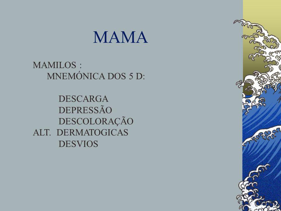 MAMA MAMILOS : MNEMÓNICA DOS 5 D: DESCARGA DEPRESSÃO DESCOLORAÇÃO ALT. DERMATOGICAS DESVIOS