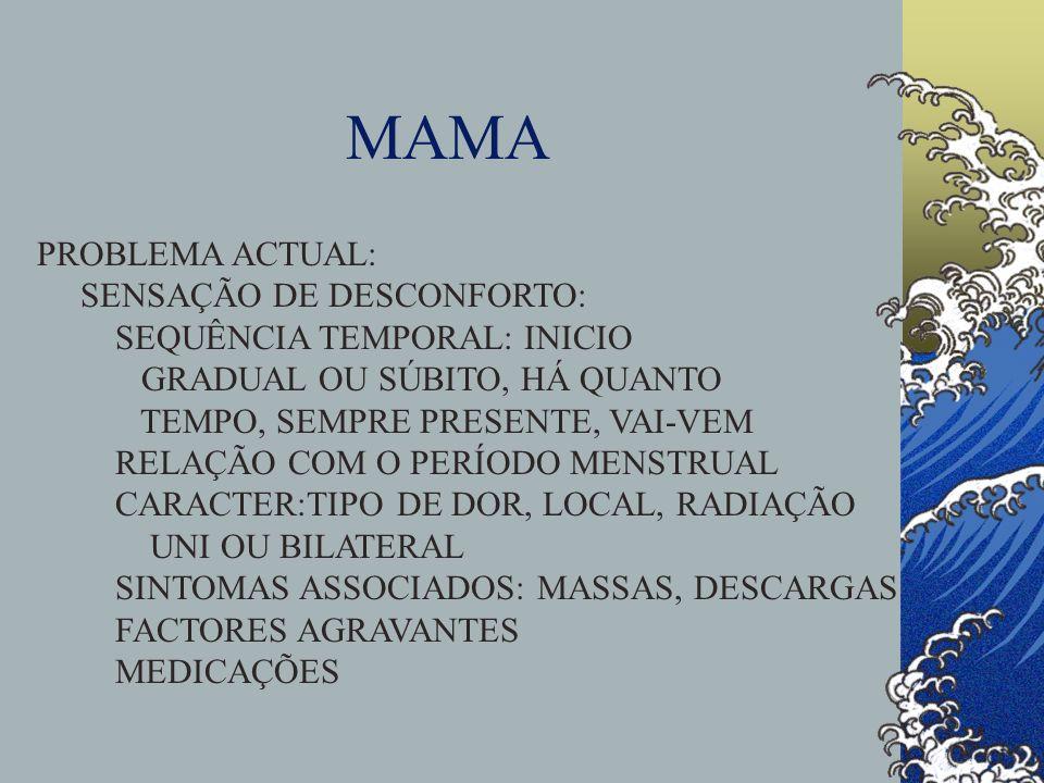 MAMA MASSAS OU NÓDULOS: SEQUÊNCIA TEMPORAL: HÁ QUANTO TEMPO, SEMPRE PRESENTE, VAI-VEM RELAÇÃO COM PERÍODO MENSTRUAL SINTOMAS: DOR, MOD.