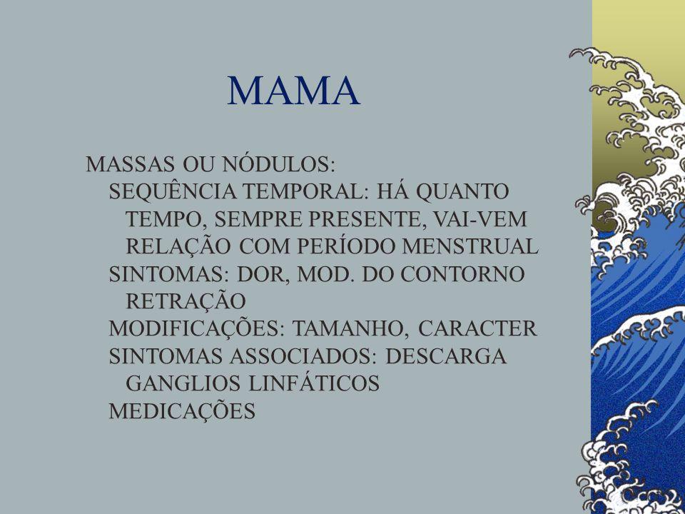 MAMA MASSAS OU NÓDULOS: SEQUÊNCIA TEMPORAL: HÁ QUANTO TEMPO, SEMPRE PRESENTE, VAI-VEM RELAÇÃO COM PERÍODO MENSTRUAL SINTOMAS: DOR, MOD. DO CONTORNO RE