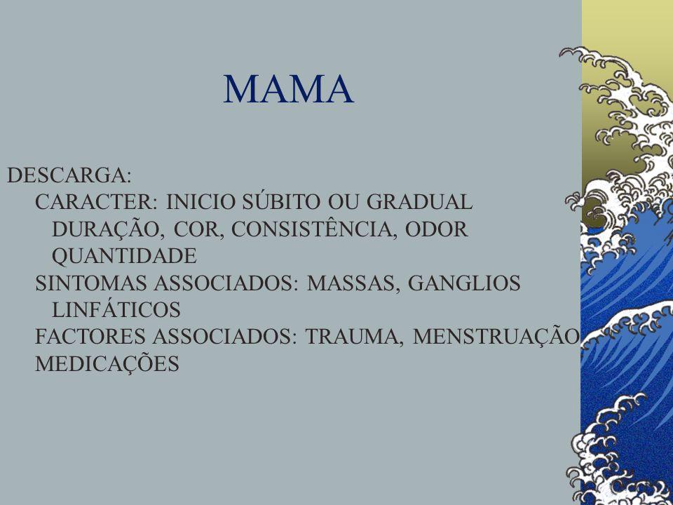 MAMA DESCARGA: CARACTER: INICIO SÚBITO OU GRADUAL DURAÇÃO, COR, CONSISTÊNCIA, ODOR QUANTIDADE SINTOMAS ASSOCIADOS: MASSAS, GANGLIOS LINFÁTICOS FACTORE