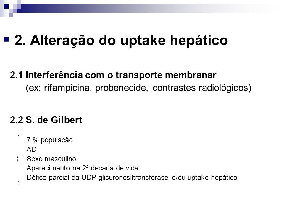2. Alteração do uptake hepático 2.1 Interferência com o transporte membranar (ex: rifampicina, probenecide, contrastes radiológicos) 2.2 S. de Gilbert