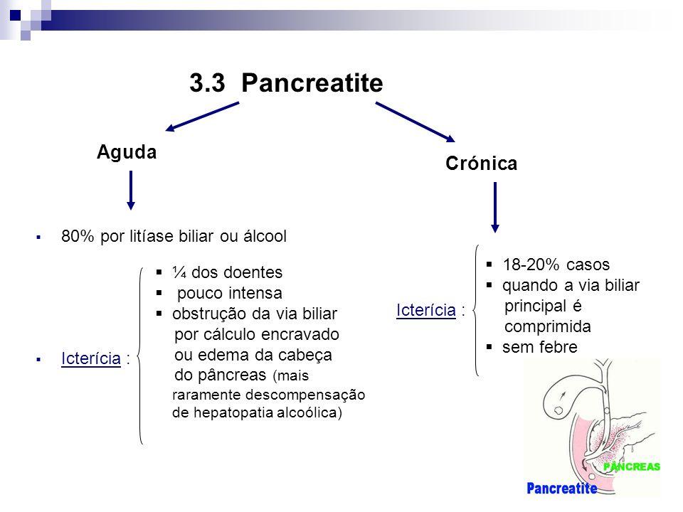 80% por litíase biliar ou álcool Icterícia : 3.3 Pancreatite Aguda Crónica ¼ dos doentes pouco intensa obstrução da via biliar por cálculo encravado o