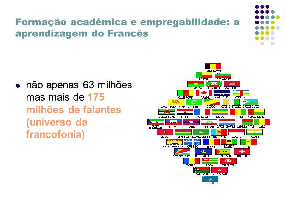 Formação académica e empregabilidade: a aprendizagem do Francês não apenas 63 milhões mas mais de 175 milhões de falantes (universo da francofonia)