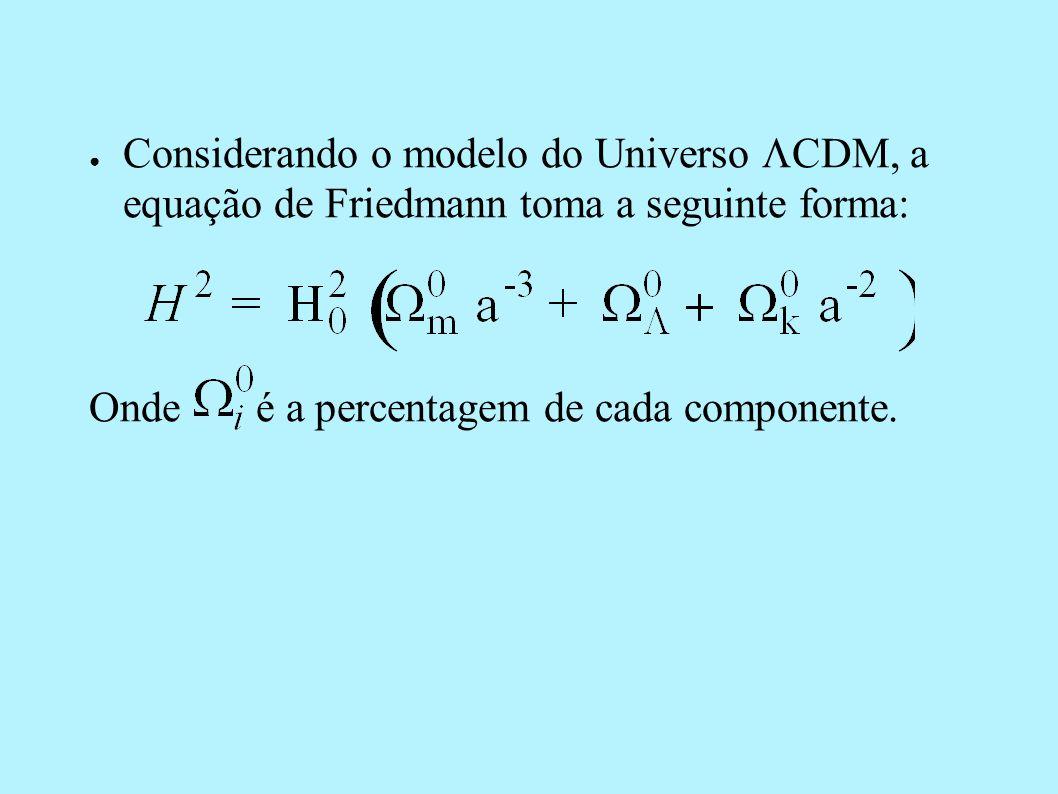 A Dinâmica Universo dominado por poeira + Universo estático: Força repulsiva = Força atractiva Força repulsiva Força atractiva