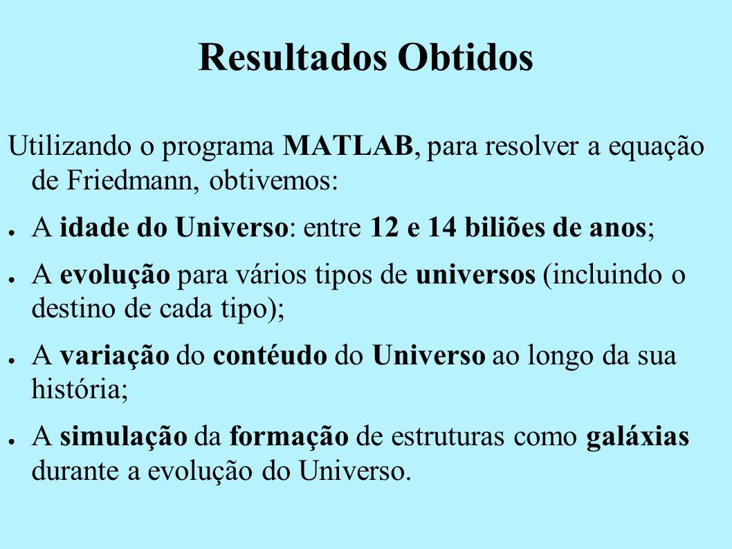 Considerando o modelo do Universo CDM, a equação de Friedmann toma a seguinte forma: Onde é a percentagem de cada componente.