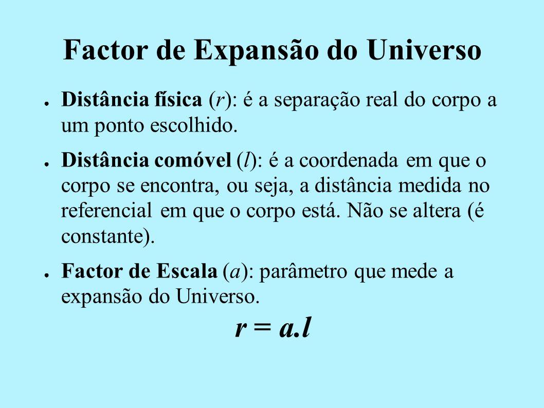 Factor de Expansão do Universo Distância física (r): é a separação real do corpo a um ponto escolhido.