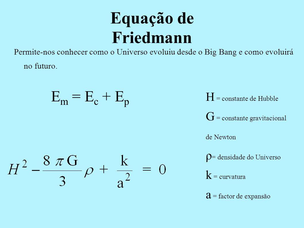 Equação de Friedmann Permite-nos conhecer como o Universo evoluiu desde o Big Bang e como evoluirá no futuro.