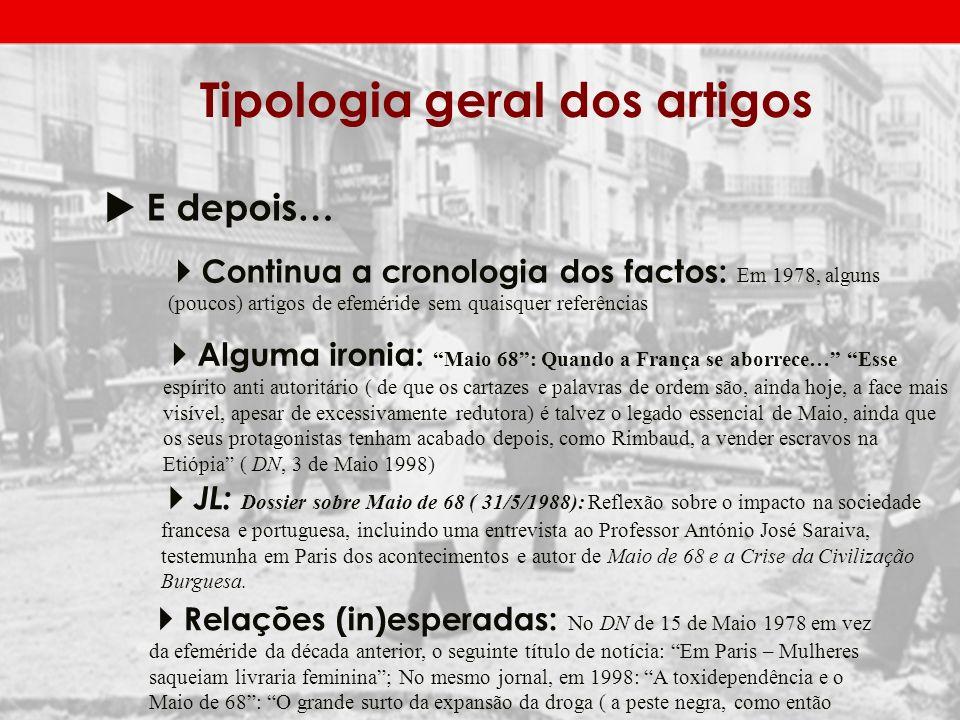 Tipologia geral dos artigos E depois… Continua a cronologia dos factos: Em 1978, alguns (poucos) artigos de efeméride sem quaisquer referências Alguma