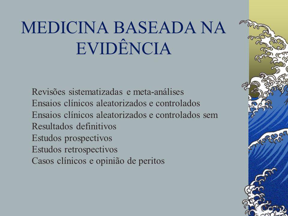 MEDICINA BASEADA NA EVIDÊNCIA Revisões sistematizadas e meta-análises Ensaios clínicos aleatorizados e controlados Ensaios clínicos aleatorizados e co