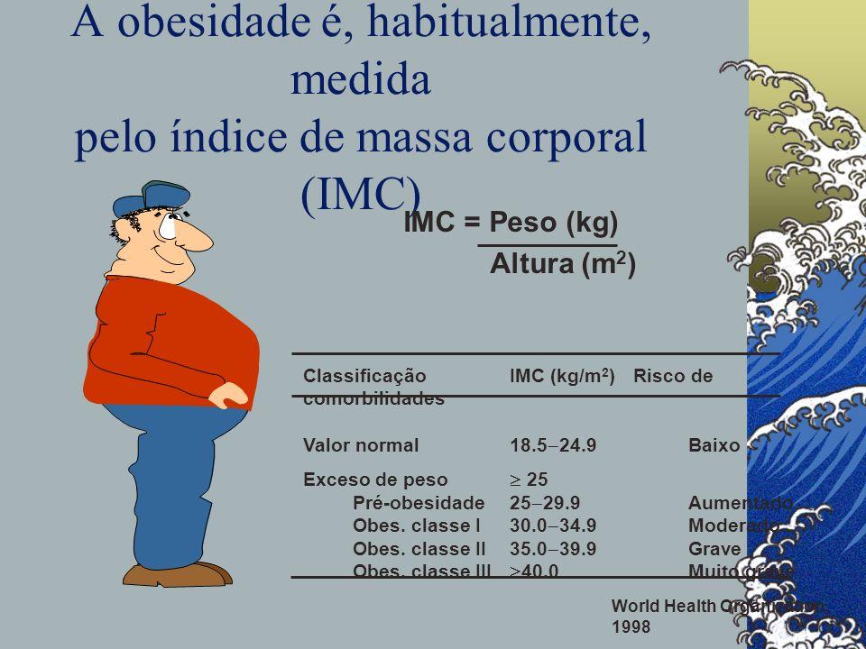 A obesidade é, habitualmente, medida pelo índice de massa corporal (IMC) IMC = Peso (kg) Altura (m 2 ) World Health Organization, 1998 Classificação I
