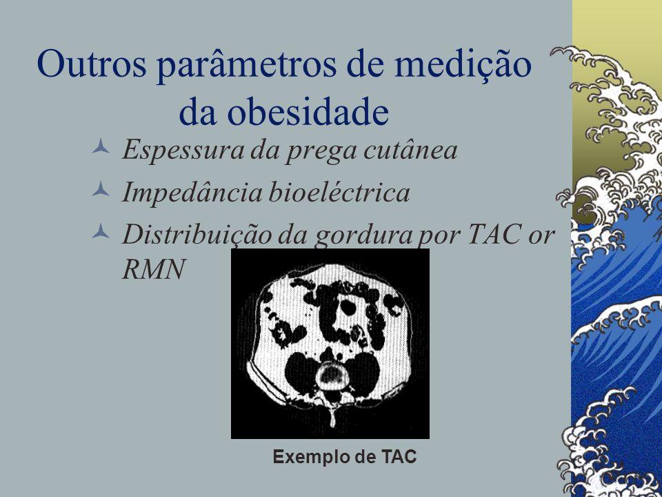 Outros parâmetros de medição da obesidade Espessura da prega cutânea Impedância bioeléctrica Distribuição da gordura por TAC or RMN Exemplo de TAC