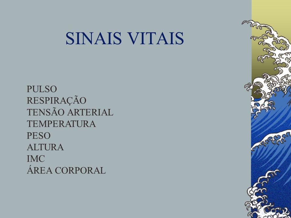 SINAIS VITAIS PULSO RESPIRAÇÃO TENSÃO ARTERIAL TEMPERATURA PESO ALTURA IMC ÁREA CORPORAL