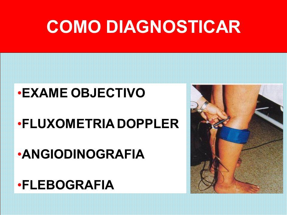 COMO DIAGNOSTICAR EXAME OBJECTIVO FLUXOMETRIA DOPPLER ANGIODINOGRAFIA FLEBOGRAFIA