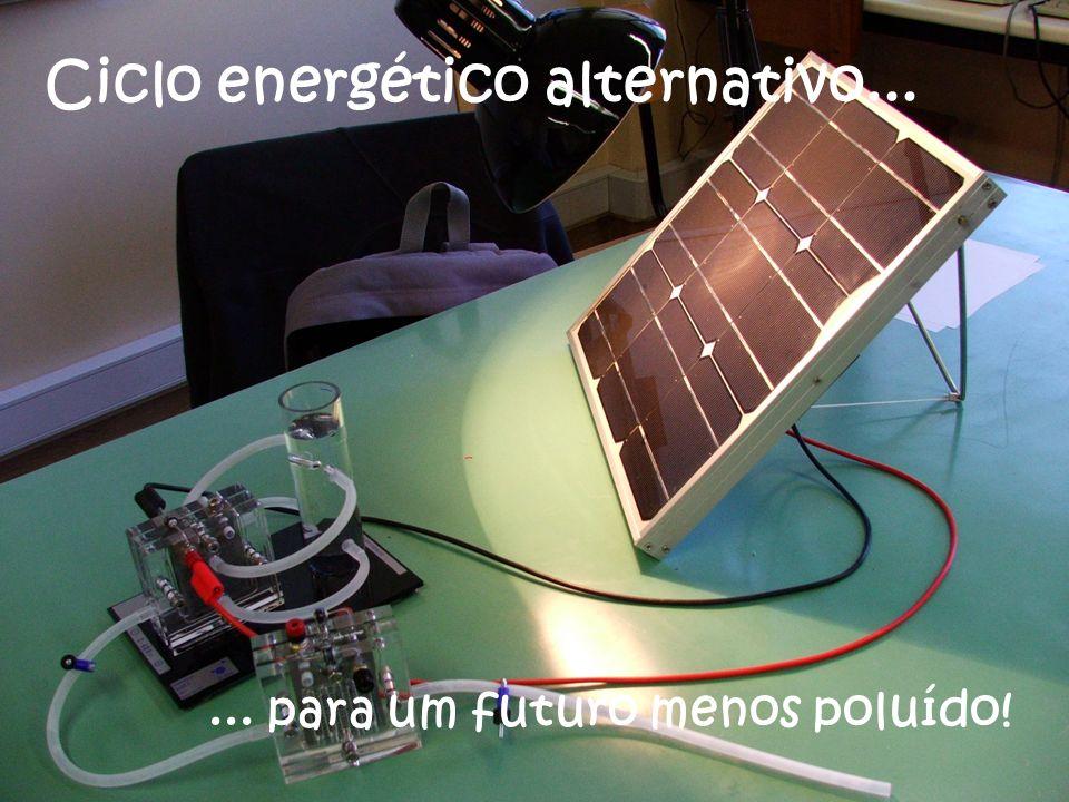 Ciclo energético alternativo...... para um futuro menos poluído!