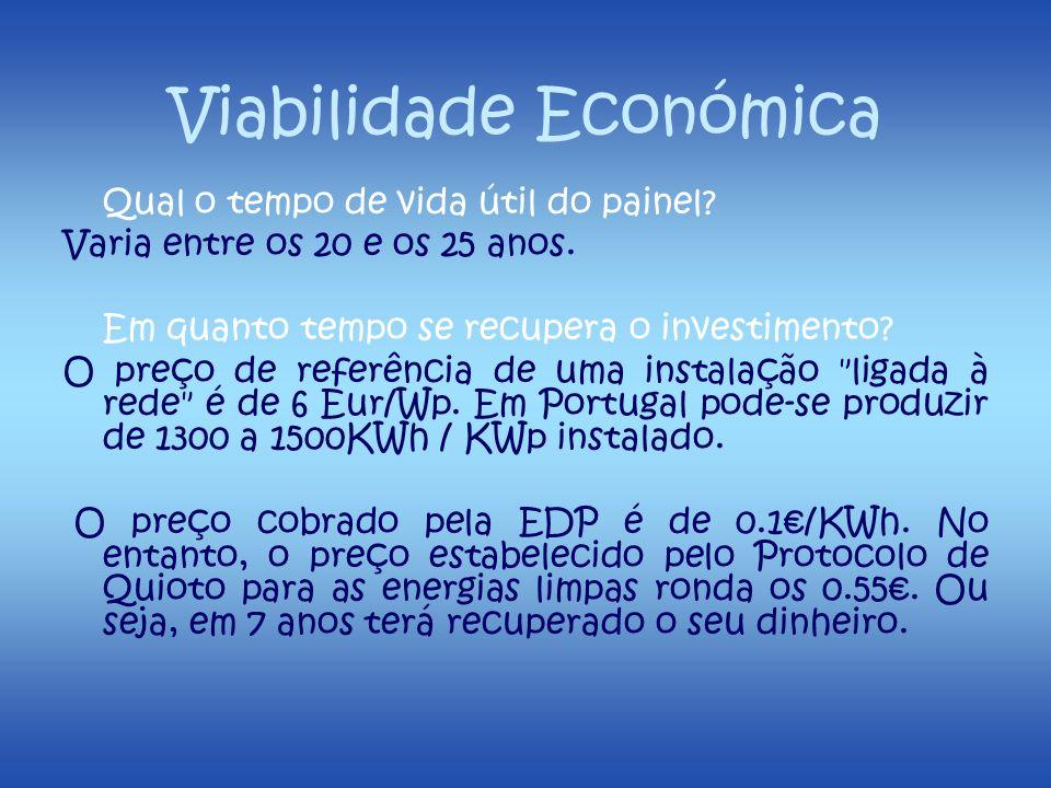 Viabilidade Económica Qual o tempo de vida útil do painel? Varia entre os 20 e os 25 anos. Em quanto tempo se recupera o investimento? O preço de refe