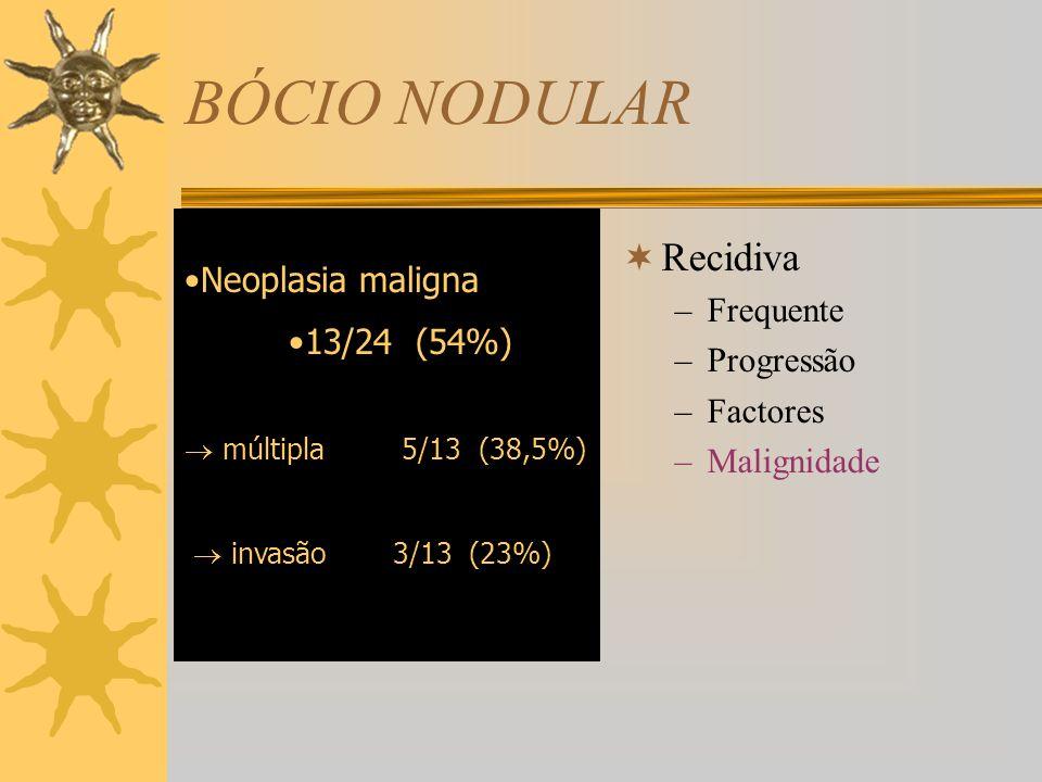 BÓCIO NODULAR Recidiva –Frequente –Progressão –Factores –Malignidade Neoplasia maligna 13/24 (54%) múltipla 5/13 (38,5%) invasão3/13 (23%)