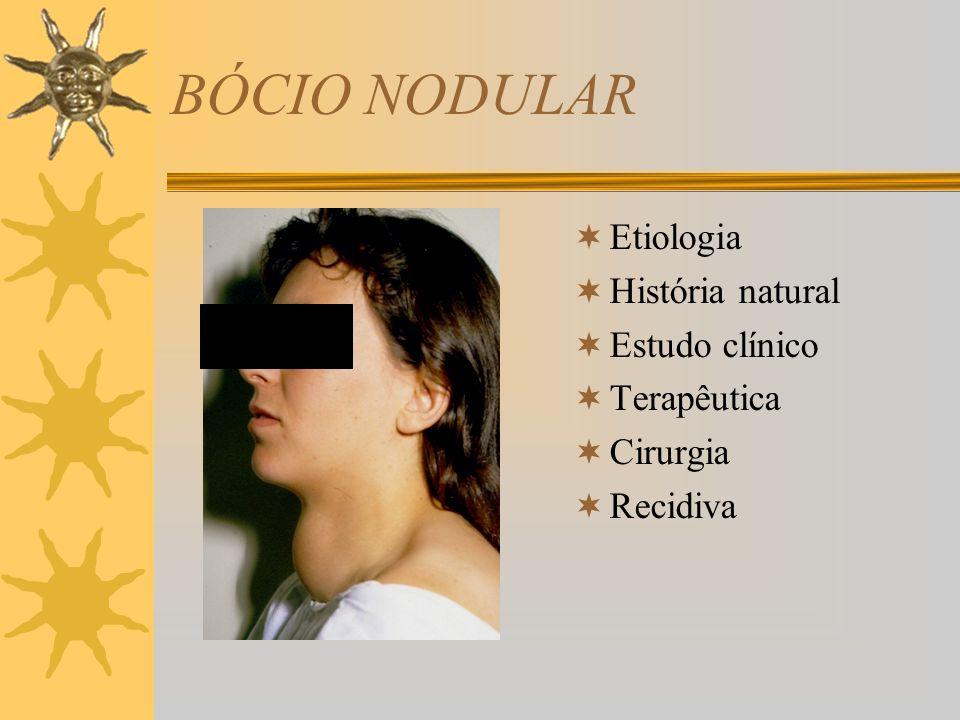 BÓCIO NODULAR Etiologia História natural Estudo clínico Terapêutica Cirurgia Recidiva