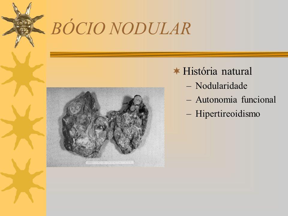 BÓCIO NODULAR História natural –Nodularidade –Autonomia funcional –Hipertireoidismo