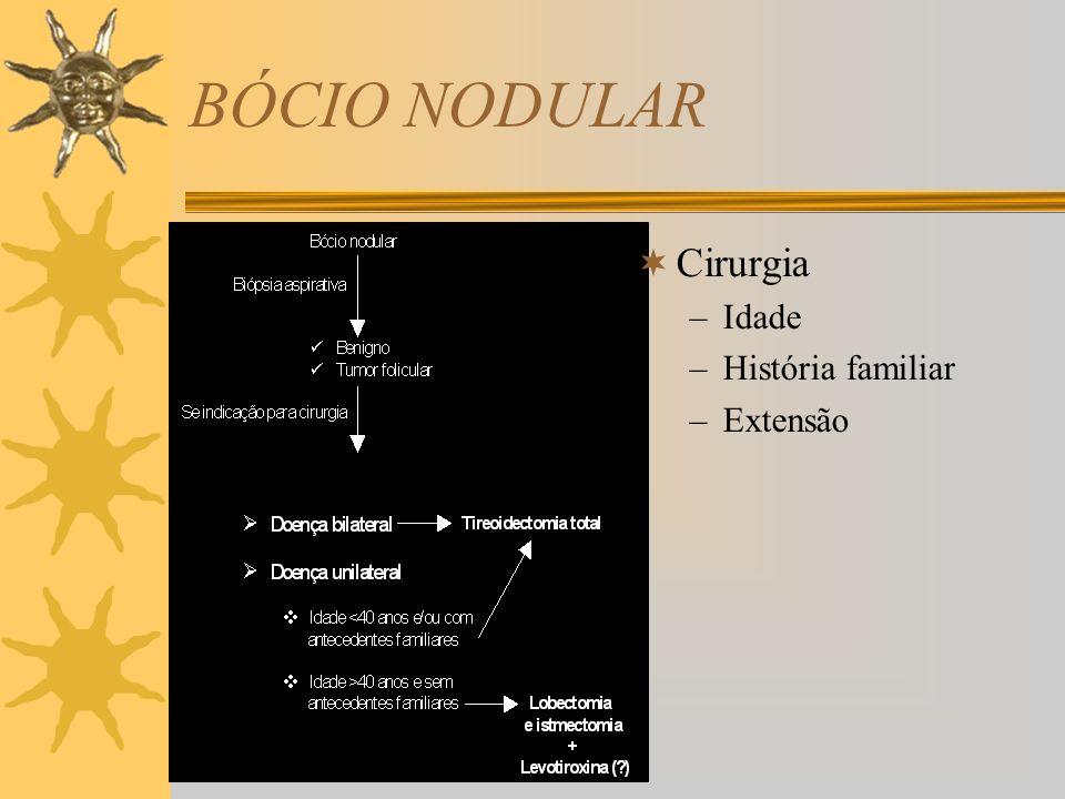 BÓCIO NODULAR Cirurgia –Idade –História familiar –Extensão