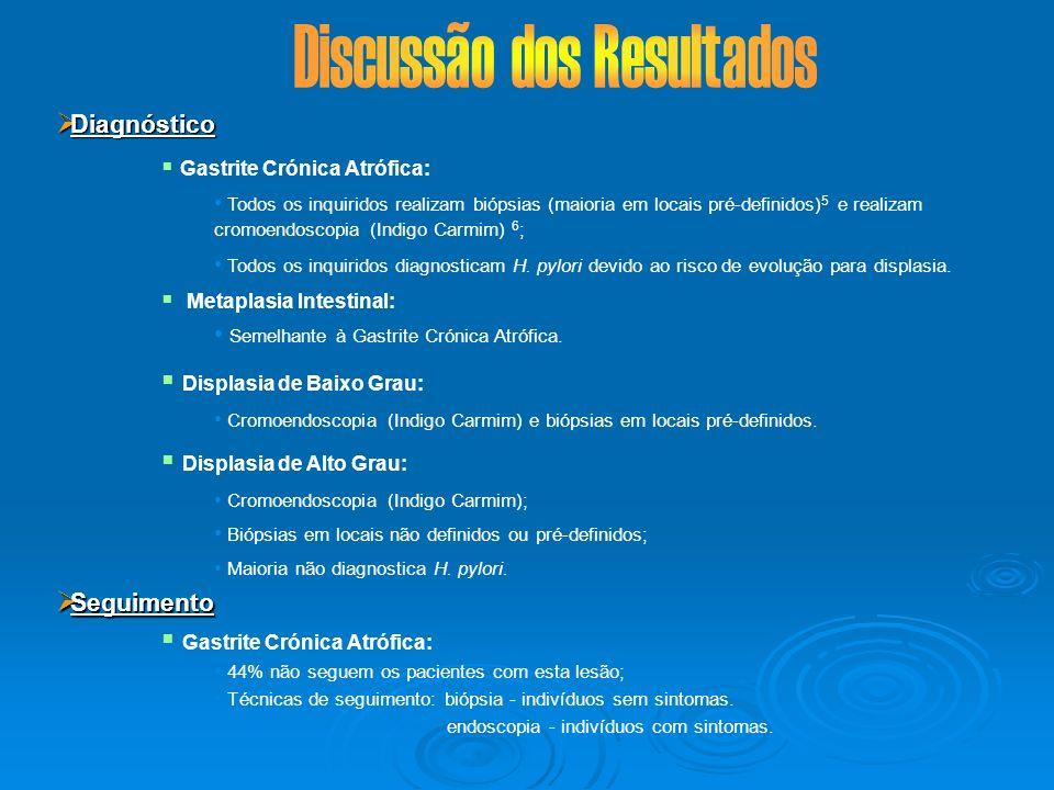 Diagnóstico Diagnóstico Gastrite Crónica Atrófica: Todos os inquiridos realizam biópsias (maioria em locais pré-definidos) 5 e realizam cromoendoscopi