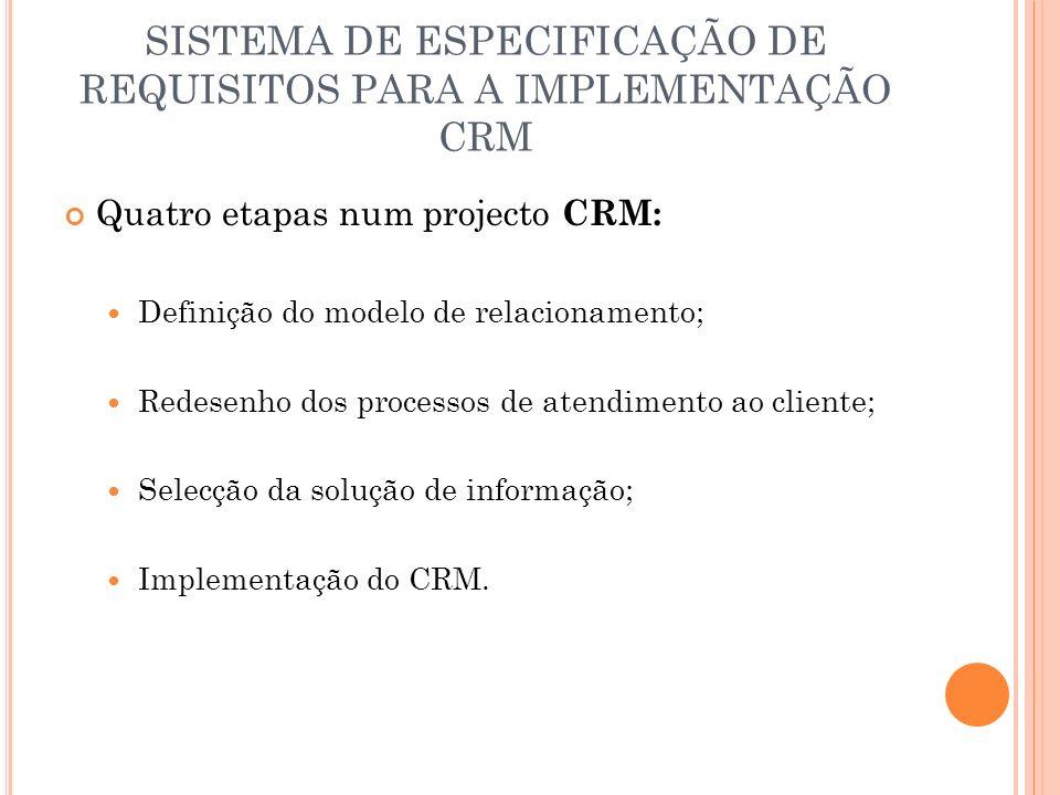 SISTEMA DE ESPECIFICAÇÃO DE REQUISITOS PARA A IMPLEMENTAÇÃO CRM Quatro etapas num projecto CRM: Definição do modelo de relacionamento; Redesenho dos p