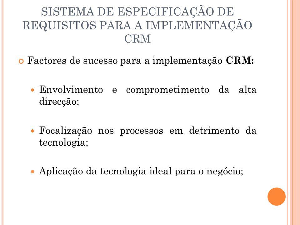 SISTEMA DE ESPECIFICAÇÃO DE REQUISITOS PARA A IMPLEMENTAÇÃO CRM Factores de sucesso para a implementação CRM: Envolvimento e comprometimento da alta d