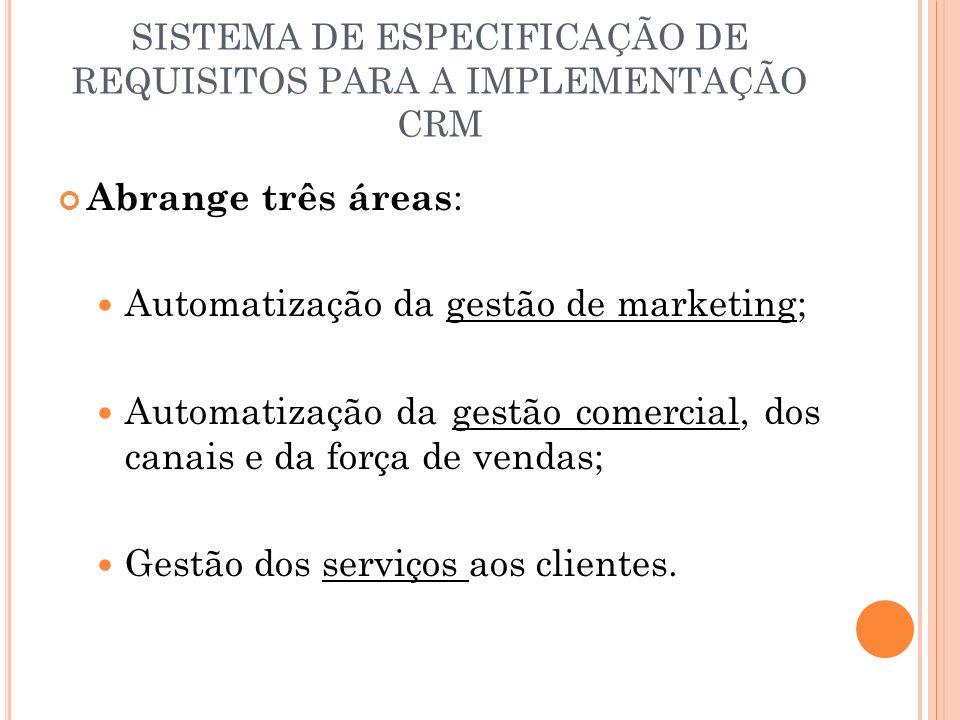 SISTEMA DE ESPECIFICAÇÃO DE REQUISITOS PARA A IMPLEMENTAÇÃO CRM Abrange três áreas : Automatização da gestão de marketing; Automatização da gestão com