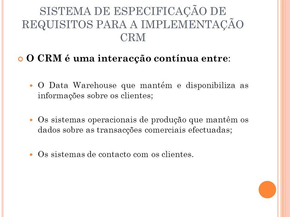 SISTEMA DE ESPECIFICAÇÃO DE REQUISITOS PARA A IMPLEMENTAÇÃO CRM O CRM é uma interacção contínua entre : O Data Warehouse que mantém e disponibiliza as