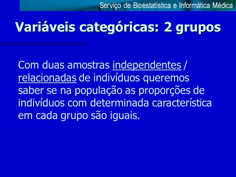 Variáveis categóricas: 2 grupos Com duas amostras independentes / relacionadas de indivíduos queremos saber se na população as proporções de indivíduo