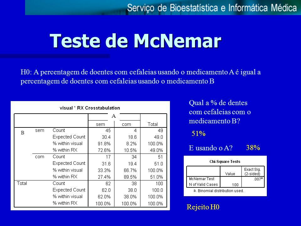 Teste de McNemar Qual a % de dentes com cefaleias com o medicamento B? E usando o A? H0: A percentagem de doentes com cefaleias usando o medicamento A