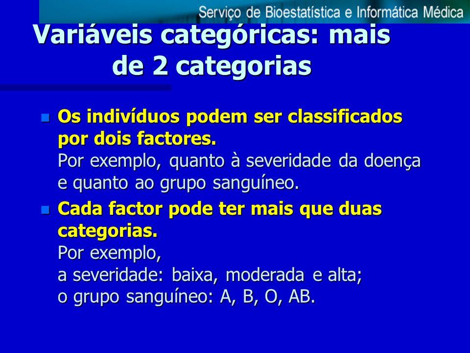 Variáveis categóricas: mais de 2 categorias n Os indivíduos podem ser classificados por dois factores. Por exemplo, quanto à severidade da doença e qu