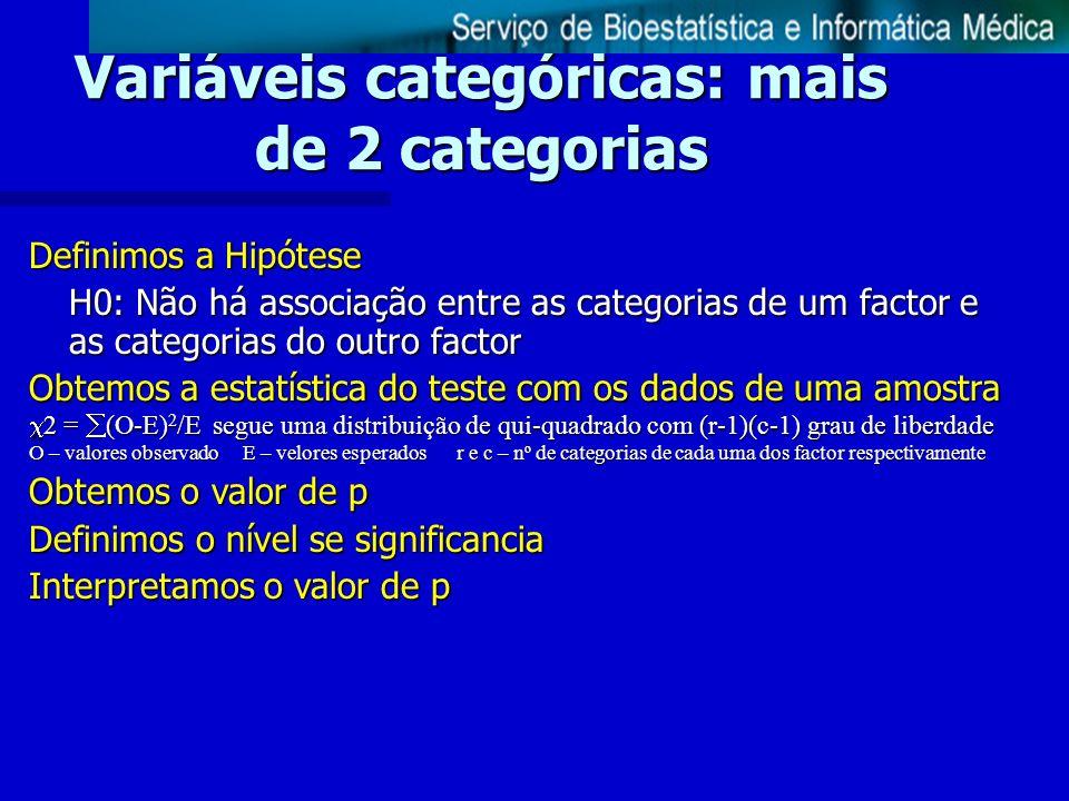 Variáveis categóricas: mais de 2 categorias Definimos a Hipótese H0: Não há associação entre as categorias de um factor e as categorias do outro facto