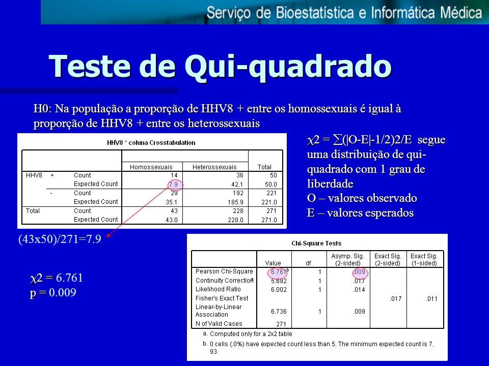 Teste de Qui-quadrado H0: Na população a proporção de HHV8 + entre os homossexuais é igual à proporção de HHV8 + entre os heterossexuais 2 = (|O-E|-1/