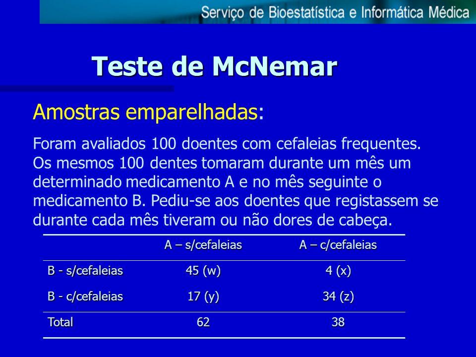 Teste de McNemar A – s/cefaleias A – c/cefaleias B - s/cefaleias 45 (w) 4 (x) B - c/cefaleias 17 (y) 34 (z) Total6238 Amostras emparelhadas: Foram ava