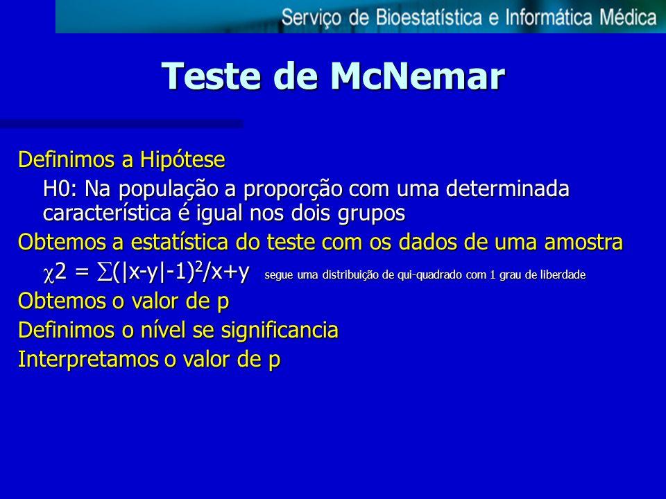 Teste de McNemar Definimos a Hipótese H0: Na população a proporção com uma determinada característica é igual nos dois grupos Obtemos a estatística do