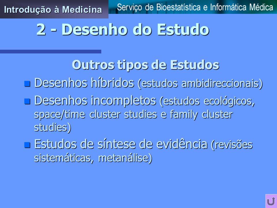 Desenho de um estudo de casos e controlos Presença de Doença Amostra de Não Doentes (Controlos) População em Risco Amostra de Doentes (Casos) Não Expo