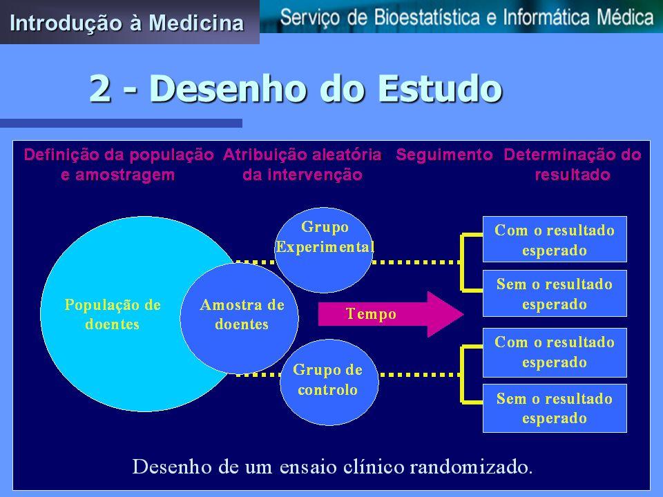 Tipos de Estudos n Experiências controladas (laboratório, campo, simulações, etc.) n Estudos experimentais (ensaios clínicos) n Estudos quasi-experime