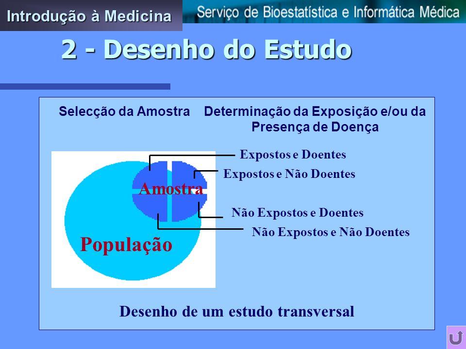 2 - Desenho do Estudo Introdução à Medicina