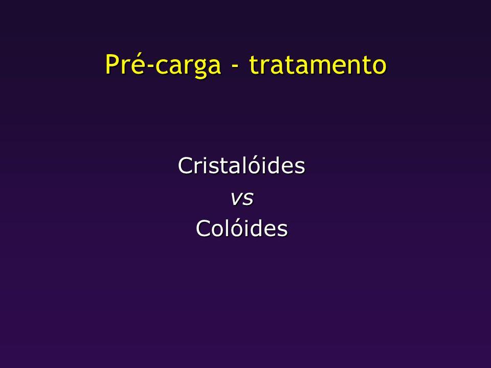 Pré-carga - tratamento CristalóidesvsColóides