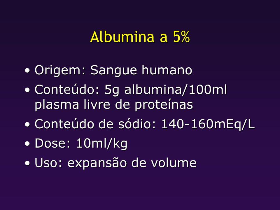 Albumina a 5% Origem: Sangue humanoOrigem: Sangue humano Conteúdo: 5g albumina/100ml plasma livre de proteínasConteúdo: 5g albumina/100ml plasma livre