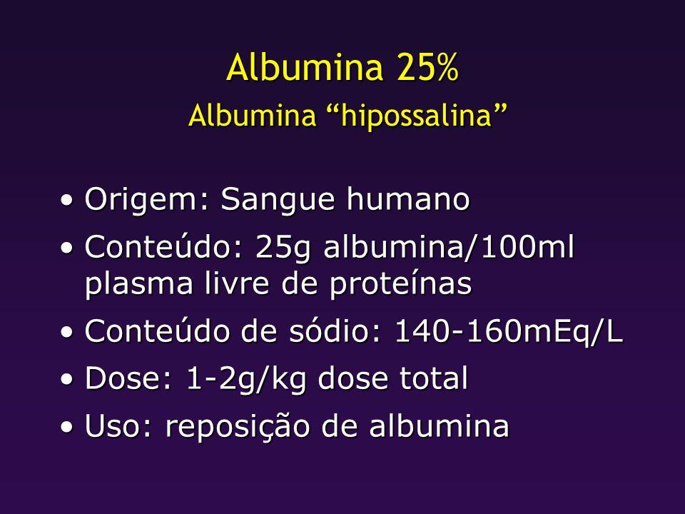 Albumina 25% Albumina hipossalina Origem: Sangue humanoOrigem: Sangue humano Conteúdo: 25g albumina/100ml plasma livre de proteínasConteúdo: 25g album