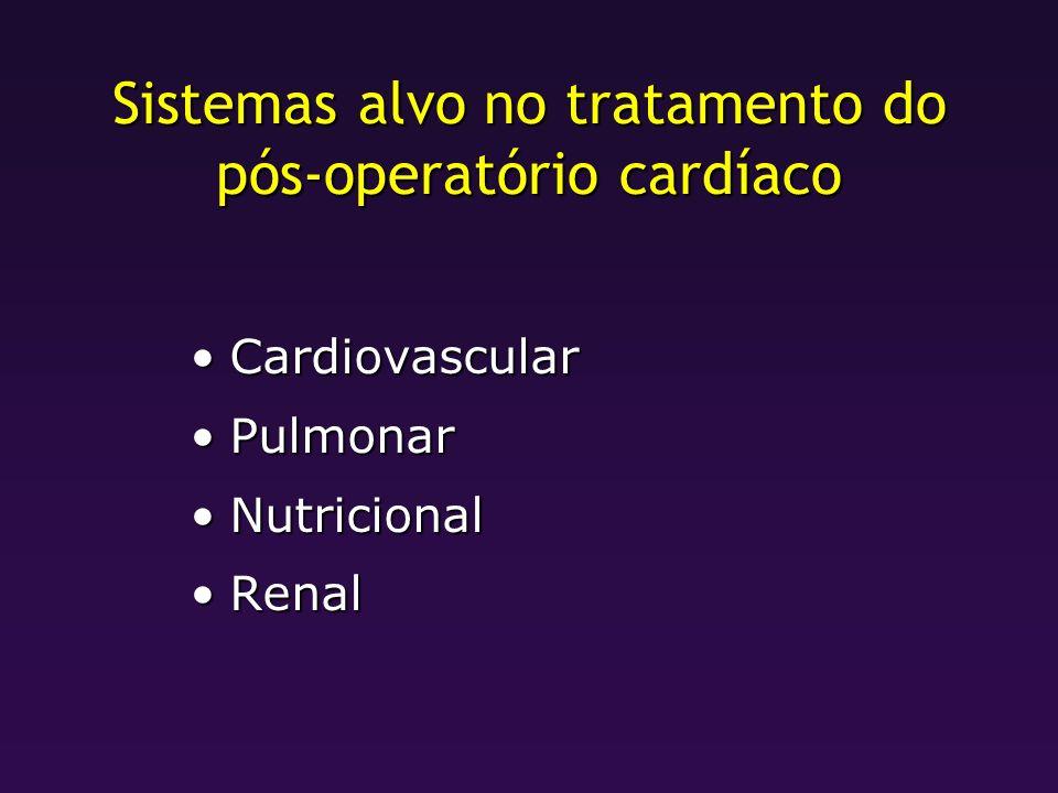 Sistemas alvo no tratamento do pós-operatório cardíaco CardiovascularCardiovascular PulmonarPulmonar NutricionalNutricional RenalRenal