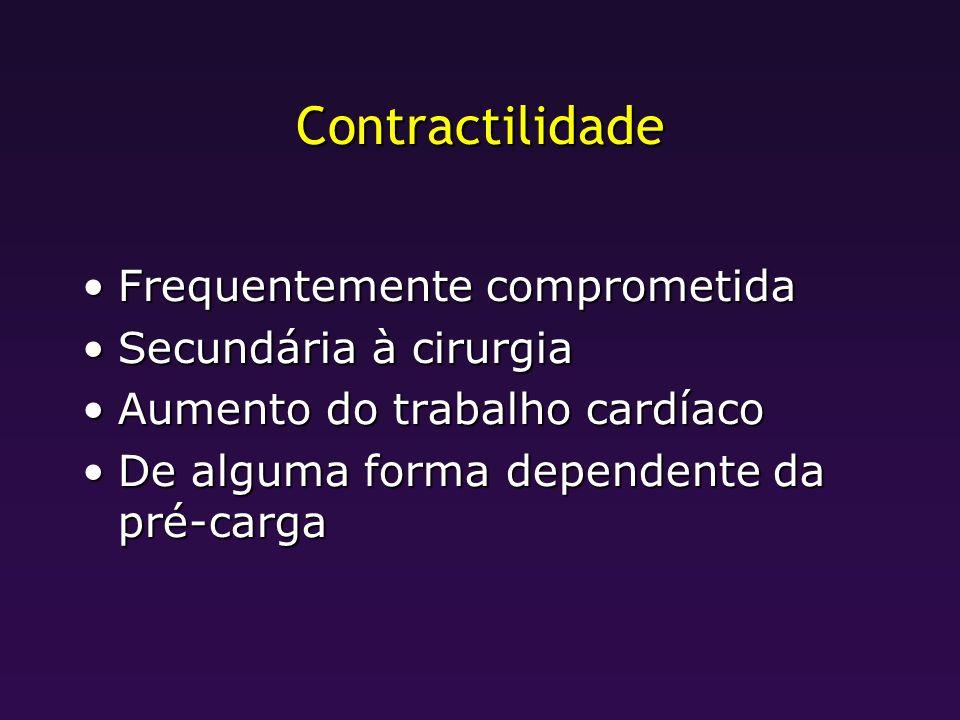 Contractilidade Frequentemente comprometidaFrequentemente comprometida Secundária à cirurgiaSecundária à cirurgia Aumento do trabalho cardíacoAumento