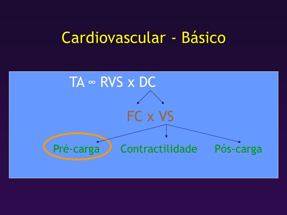Pré-carga Quantidade de volume ventricular durante a diástoleQuantidade de volume ventricular durante a diástole Proporcional ao estado volémicoProporcional ao estado volémico Aumentar a pré-carga aumenta o volume sistólico (em geral)Aumentar a pré-carga aumenta o volume sistólico (em geral)