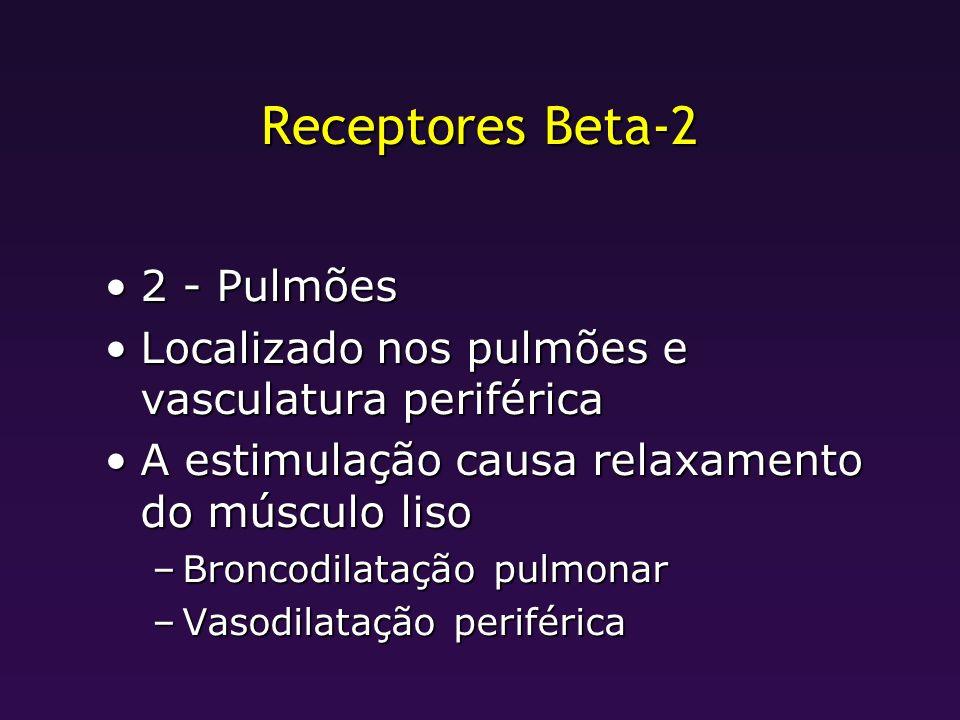 Receptores Beta-2 2 - Pulmões2 - Pulmões Localizado nos pulmões e vasculatura periféricaLocalizado nos pulmões e vasculatura periférica A estimulação