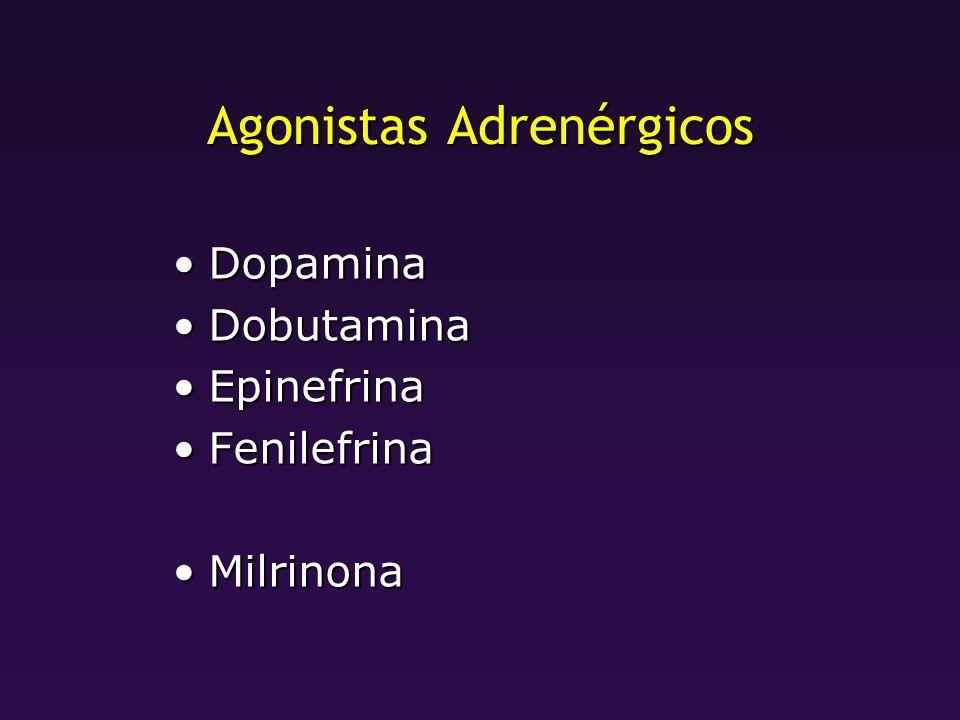 Agonistas Adrenérgicos DopaminaDopamina DobutaminaDobutamina EpinefrinaEpinefrina FenilefrinaFenilefrina MilrinonaMilrinona